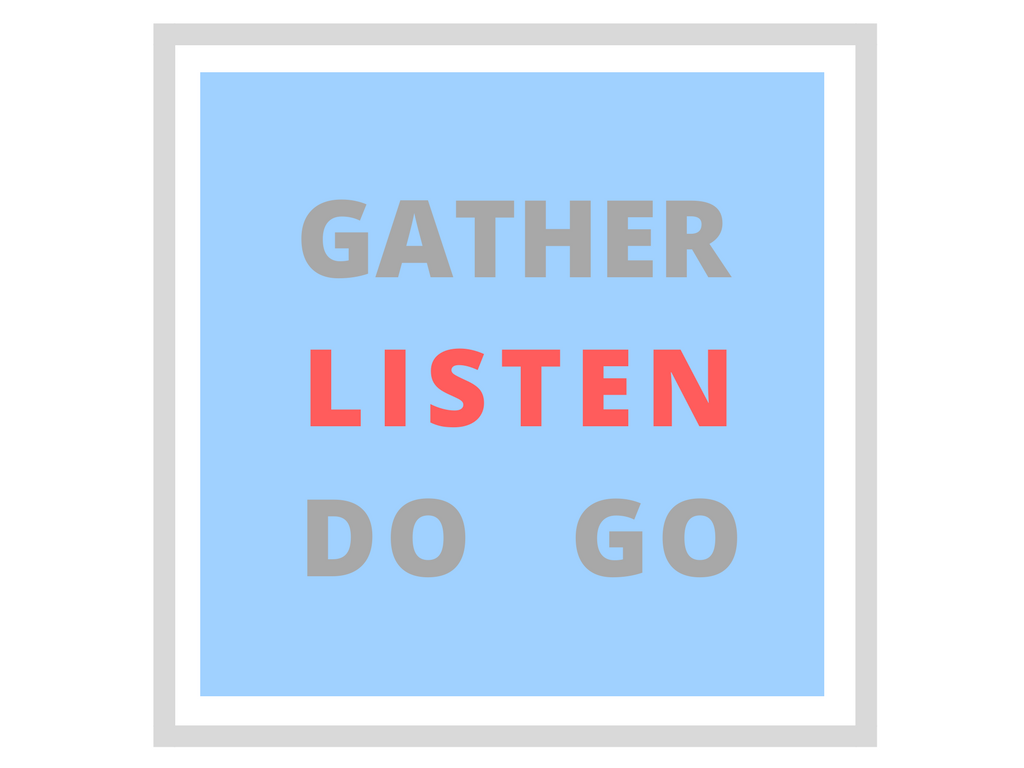 Gather, Listen, Do & Go – A Simple Pattern for Family Faith